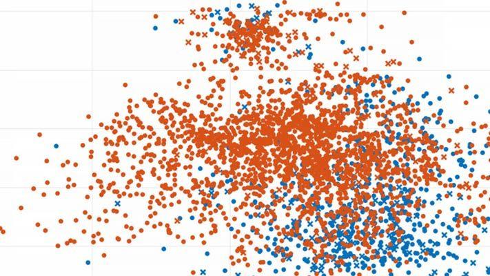 Machine Learning richtig anwenden: Schritt-für-Schritt Tutorial mit MATLAB