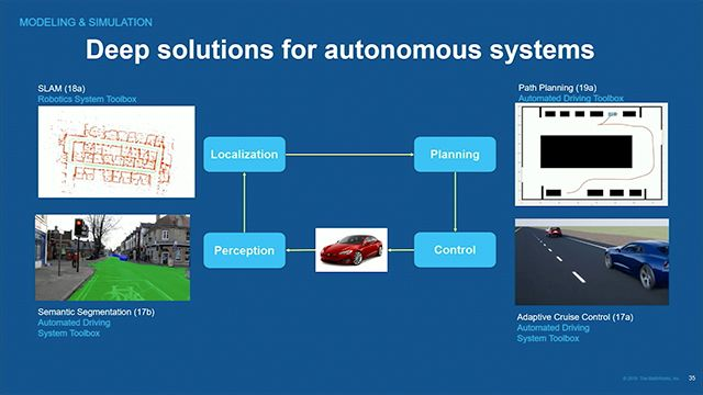 Hear Andy Grace's vision for increased usage of simulation, design automation, and artificial intelligence to accelerate trends in vehicle electrification, autonomous driving, and wireless connectivity.