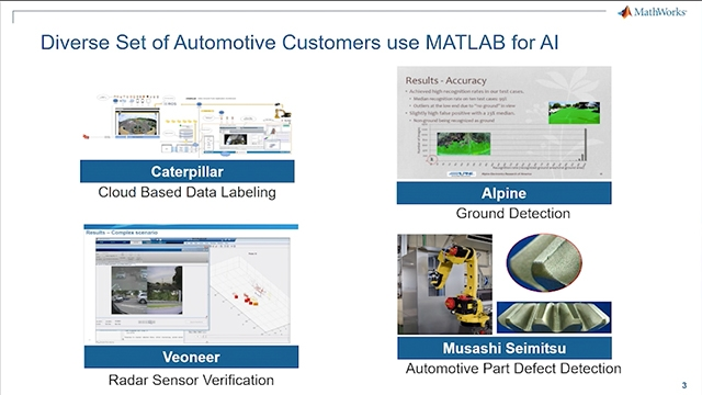 Learn how MATLAB uses built-in algorithms and apps to save time in key parts of the AI workflow from data handling and labeling to code generation.
