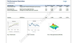 Automate Financial Report Generation