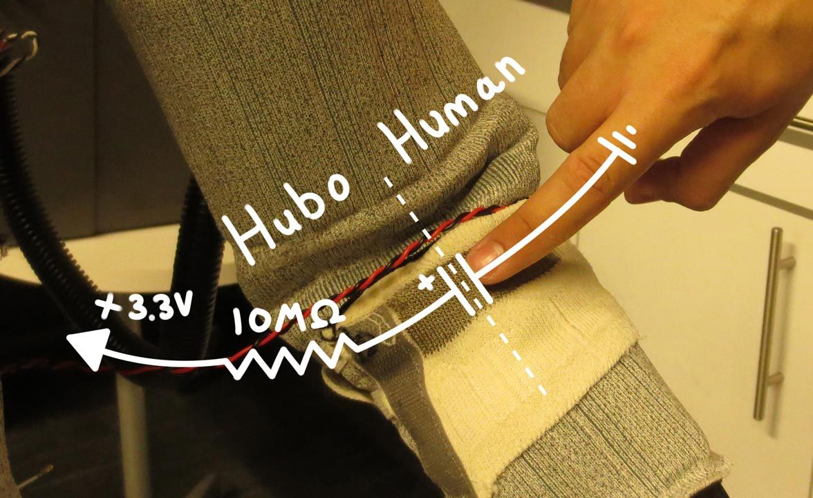 Simplified circuit diagram, consisting of 3.3v source, resistor, and capacitor, showing human-Hubo touch interface.