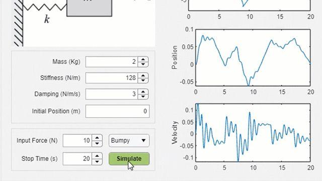 Virtuelle Labore und Projekte mit MATLAB und Simulink