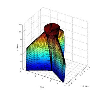 Figure 3. MATLAB visualization of the part as defined in the STL file.
