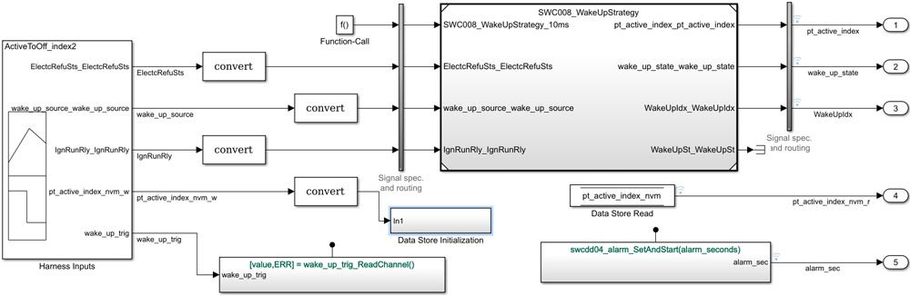 Figure 3.  Sample test harness generated with Simulink Test.