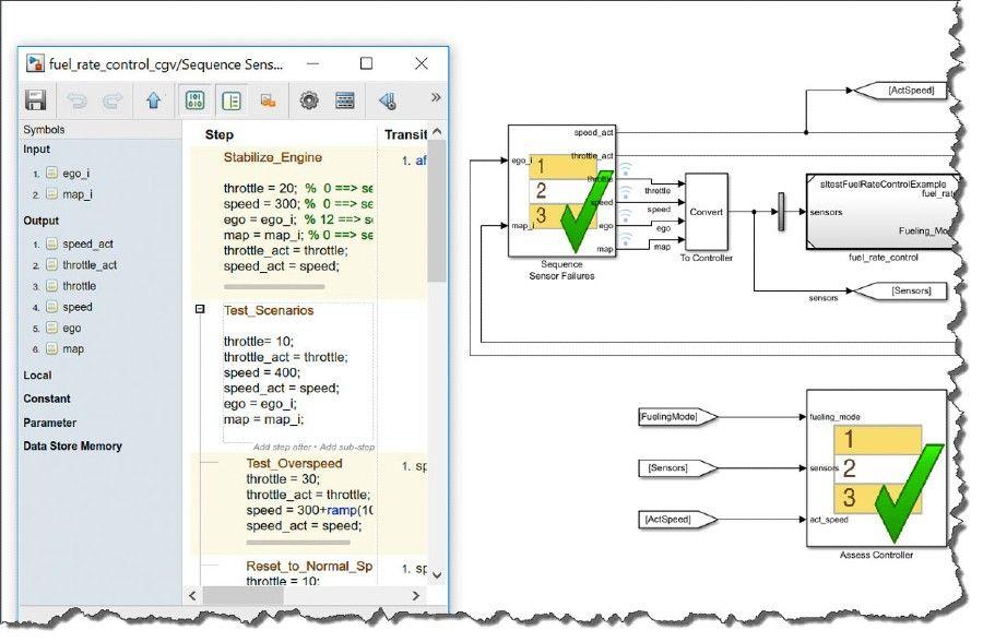Abbildung 4: Simulink Test-Sequence und Assessment-Blöcke für die Modellierung und Erstellung komplexer Testszenarien.