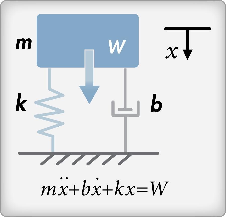 Optimizing_Vehicle_Suspension_Fig4a_w.jpg