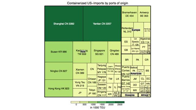Treemap generated by Statistics and Machine Learning Toolbox, showing the most common ports of origin for U.S. imports.