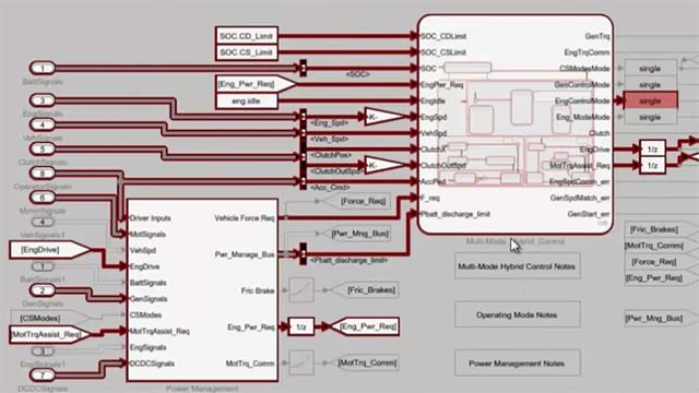 Debug complex designs faster by highlighting functional dependencies and producing a simplified model with the Model Slicer feature in Simulink Design Verifier.