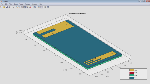 PCB Antenna Design, Simulation, and Fabrication with MATLAB Video ...