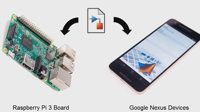Simulink® support packages for Raspberry Pi™ and Android™ devices now include support for Raspberry Pi 3 boards and Google Nexus™ devices