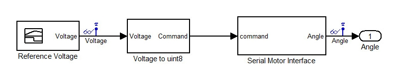 [de-de] Copy of SystemID_Figure4_w.jpg