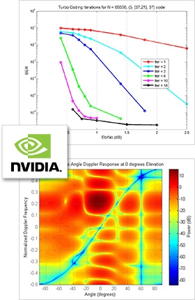 Examples of GPU accelerated applications