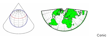 Map Projection – Conic