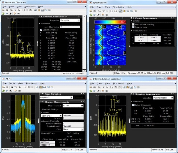 Spectrum analyzer software in DSP System Toolbox