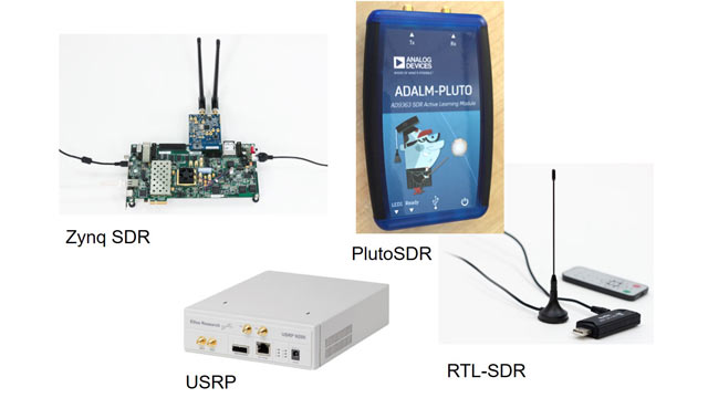 Steigen Sie mit der Communications Toolbox schnell ein in Software-Defined Radio.