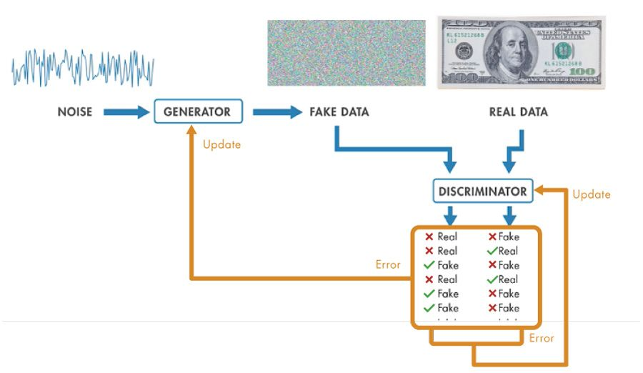 gna-discovery-page-fig3