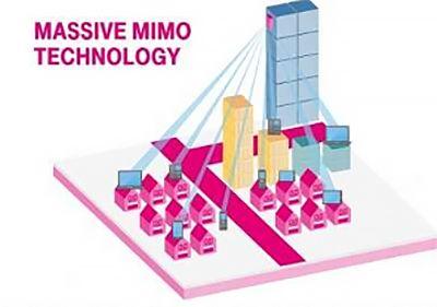 MIMO-Technologiediagramm mit Häusern und Gebäuden.