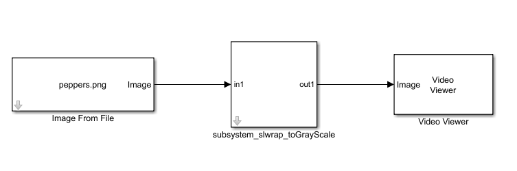 subsystem_slwrap_toGrayScale