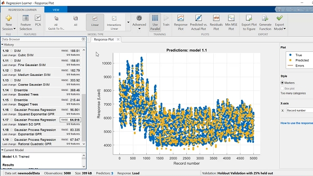 Engineers and scientists often have significant quantities of data to analyze. To reduce the time needed to analyze and understand this data, they need the ability to explore and visualize the data quickly, as well as the flexibility to develop custo