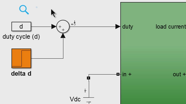 Approximate nonlinear Simulink model with a low-order linear model.