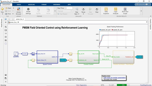 Dieses Video demonstriert den feldorientierten Ansatz eines PMSM mithilfe von Reinforcement Learning. Der Reinforcement Learning Agent wurde so konzipiert und trainiert, dass er die PI-Regler der inneren Stromschleife der Architektur des feldorientierten Ansatzes ersetzt.