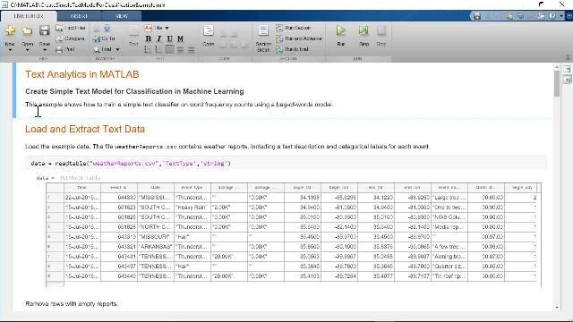 Analysieren und modellieren Sie Textdaten mit der Text Analytics Toolbox.