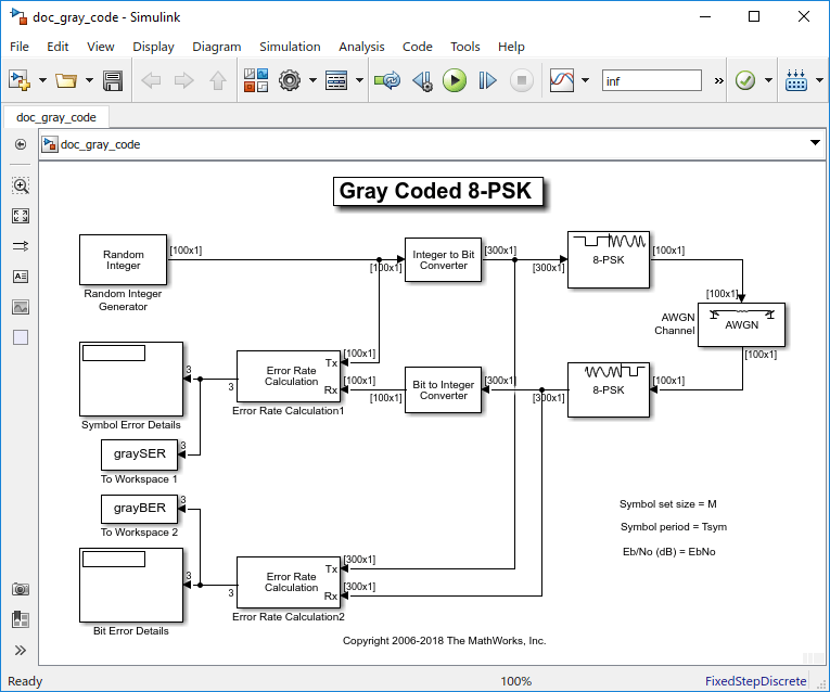 Gray coded 8 psk matlab simulink mathworks deutschland the second column of the table is an intermediate representation that the block uses in its computations ccuart Choice Image