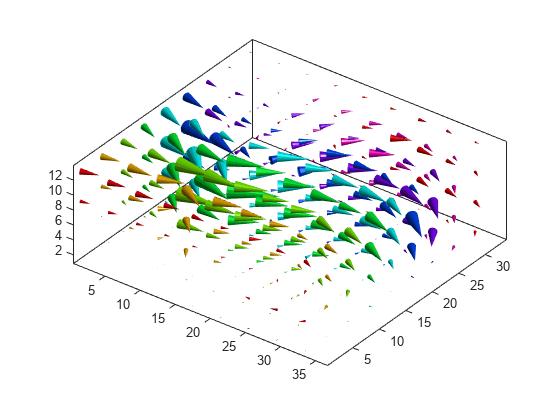 Visualizing Volume Data - MATLAB & Simulink Example