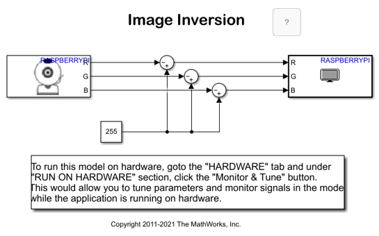 Image Inversion - MATLAB & Simulink Example - MathWorks