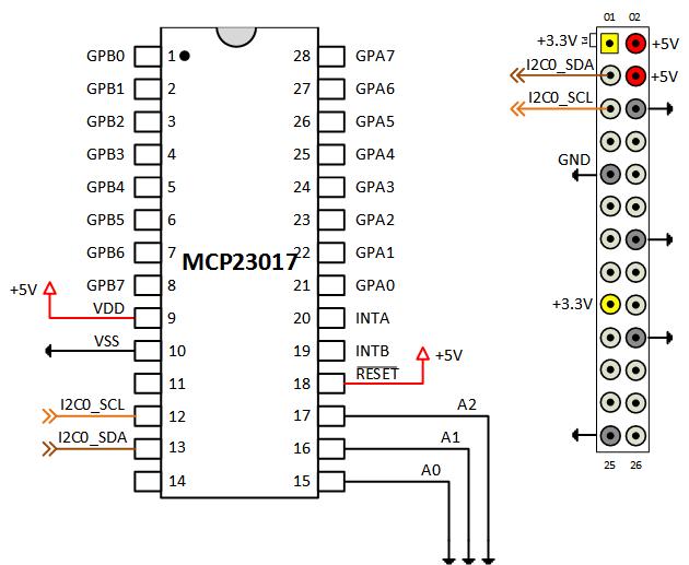 add digital i  o pins to raspberry pi hardware using