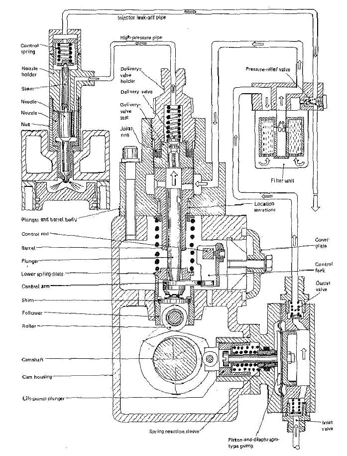sh_diesel_injection_schematic diesel engine in line injection system matlab & simulink Basic Electrical Wiring Diagrams at edmiracle.co