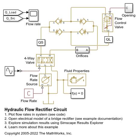 hydraulic flow rectifier circuit matlab \u0026 simulink mathworks Electric Hydraulic Flow Control Valve model