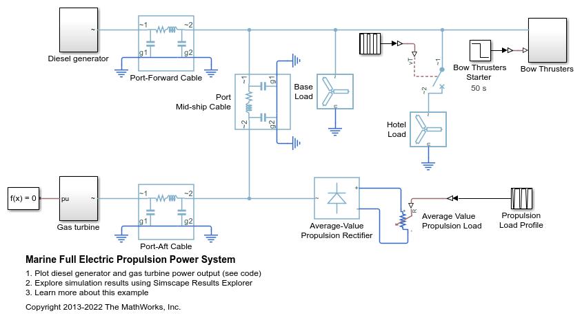 Marine Full Electric Propulsion Power System - MATLAB