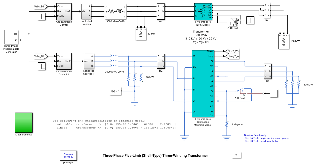 Electrical Sources And Elements Matlab Simulink Mathworks Control Circuit Diagram Transformer Phasor Rlc Three Phase Five Limb Shell Type Winding