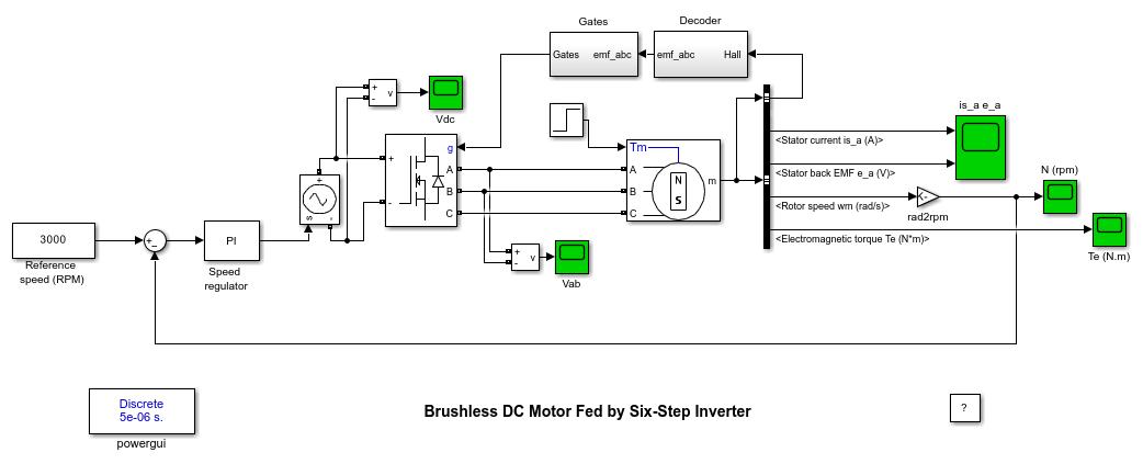 bldc motor tutorial