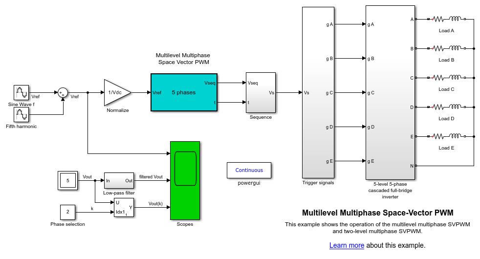 Vector Space  from Wolfram MathWorld