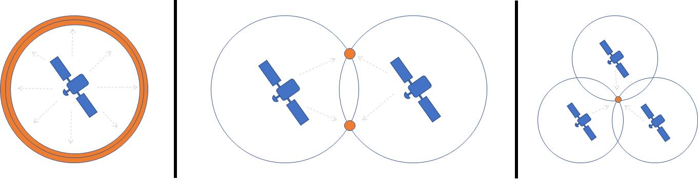 Model IMU, GPS, and INS/GPS - MATLAB & Simulink - MathWorks