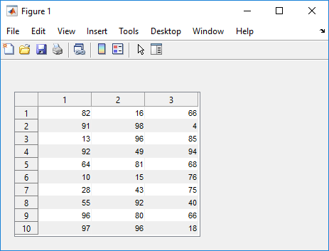 Create table user interface component - MATLAB uitable - MathWorks