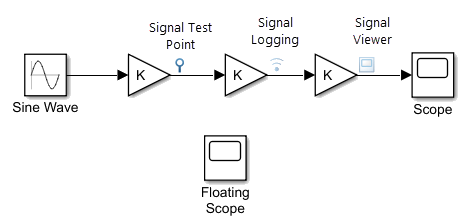 Scope blocks and scope viewer overview matlab simulink scope blocks and scope viewer overview ccuart Image collections