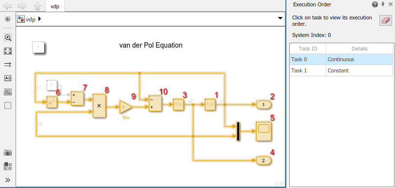 Control and display the sorted order matlab simulink mathworks the system index for the top level model is 0 and the block execution order ranges from 0 to 8 ccuart Images