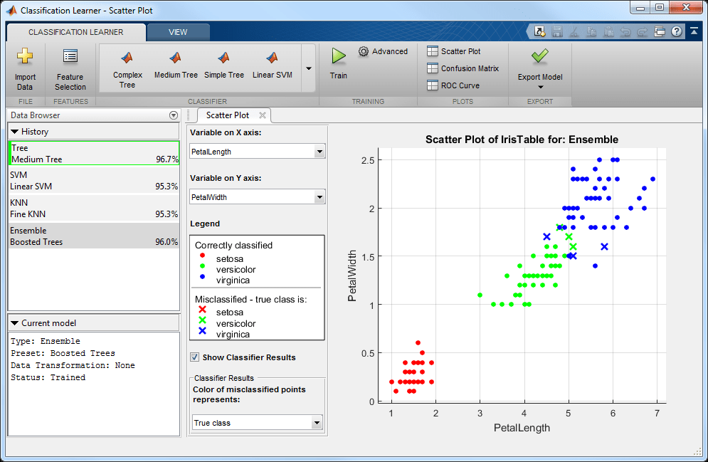 Libsvm-3 21 On Matlab For Mac - germancrimson