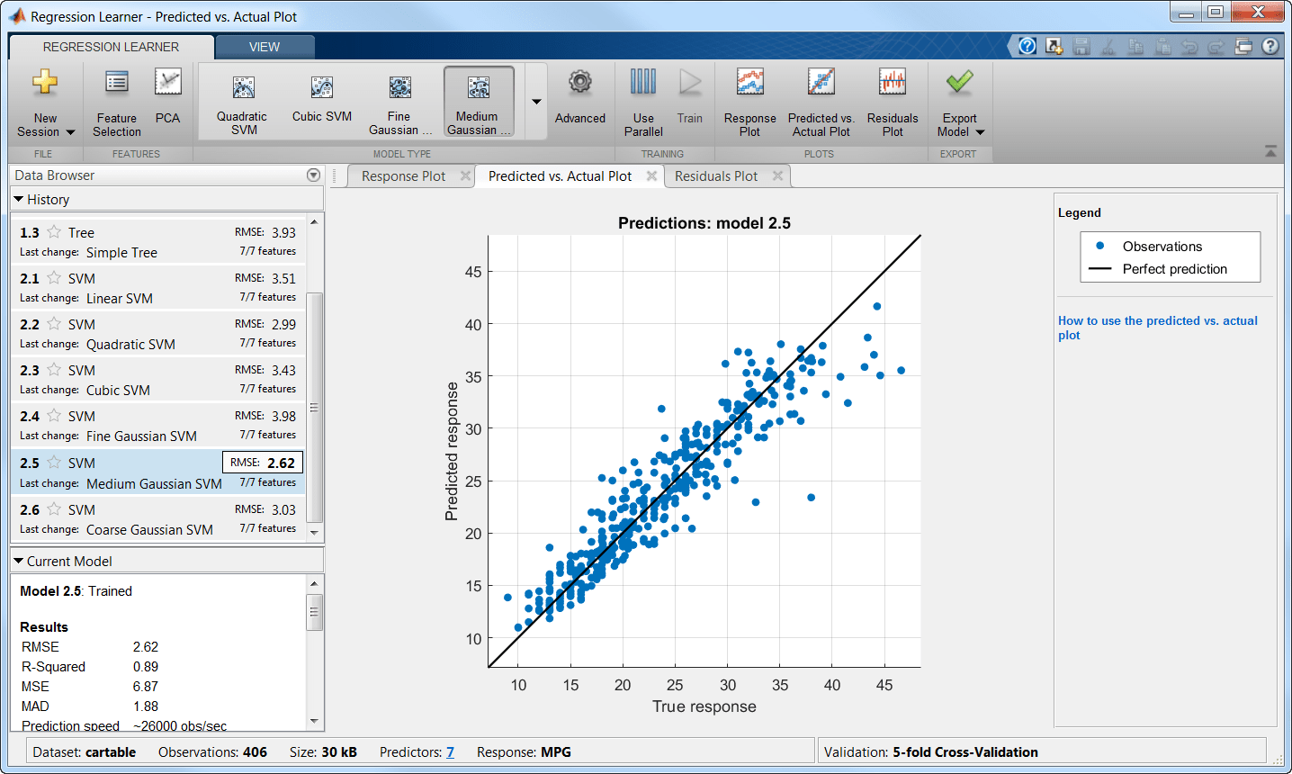 Line Drawing Algorithm Using Matlab : Staircase algorithm matlab gallery