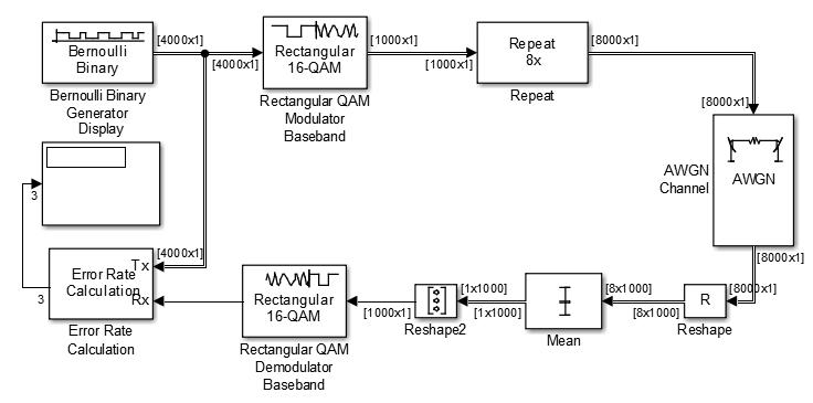 the u201cmean u201d block in simulink meets errors when the input is complex rh de mathworks com AM Receiver Circuit Diagram Radio Receiver Diagram