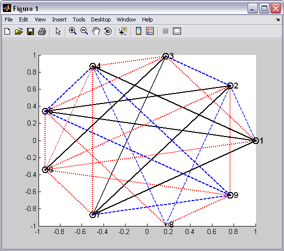 Plot a directed graph file exchange matlab central image thumbnail ccuart Gallery