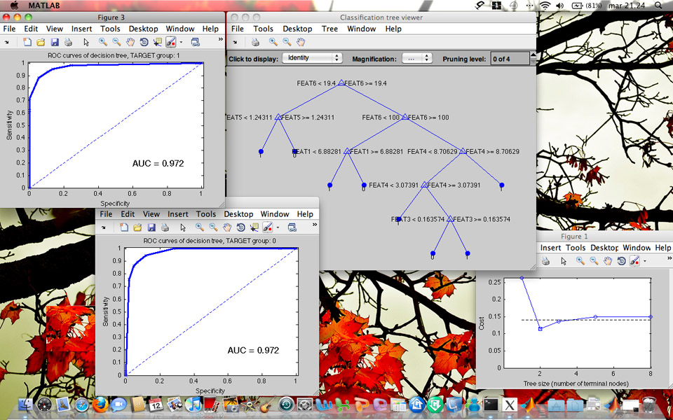 how to make an roc plot on matlab
