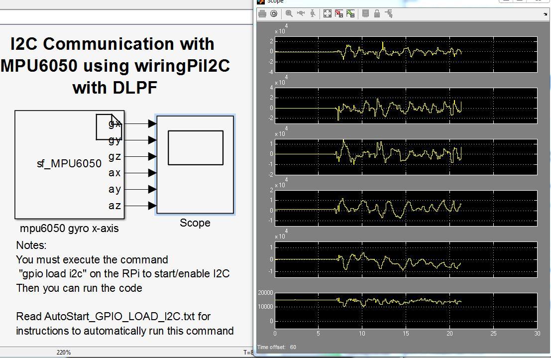 Raspberry Pi Mpu6050 Sfunction With I2c Communication Using Wiringpi License Image Thumbnail