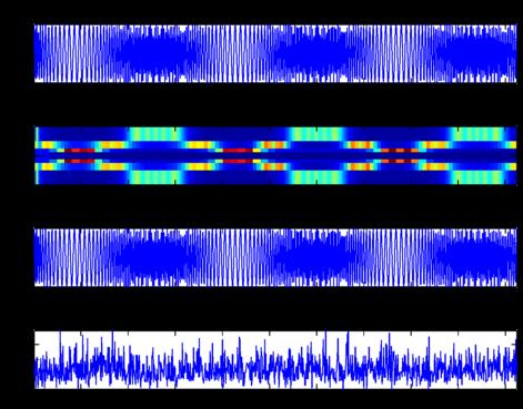 dost file Probabilistic seismic hazard analysis for induced earthquakes in groningen   update june 2017 jesper spetzler and bernard dost knmi, de.