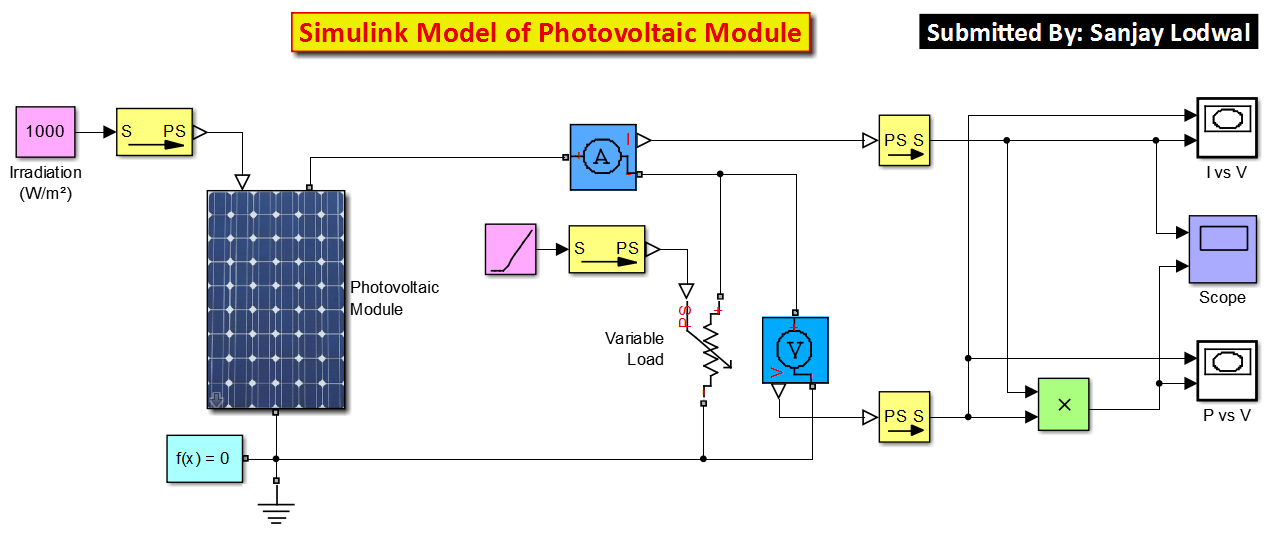 Simulink Model Of Photovoltaic Module File Exchange