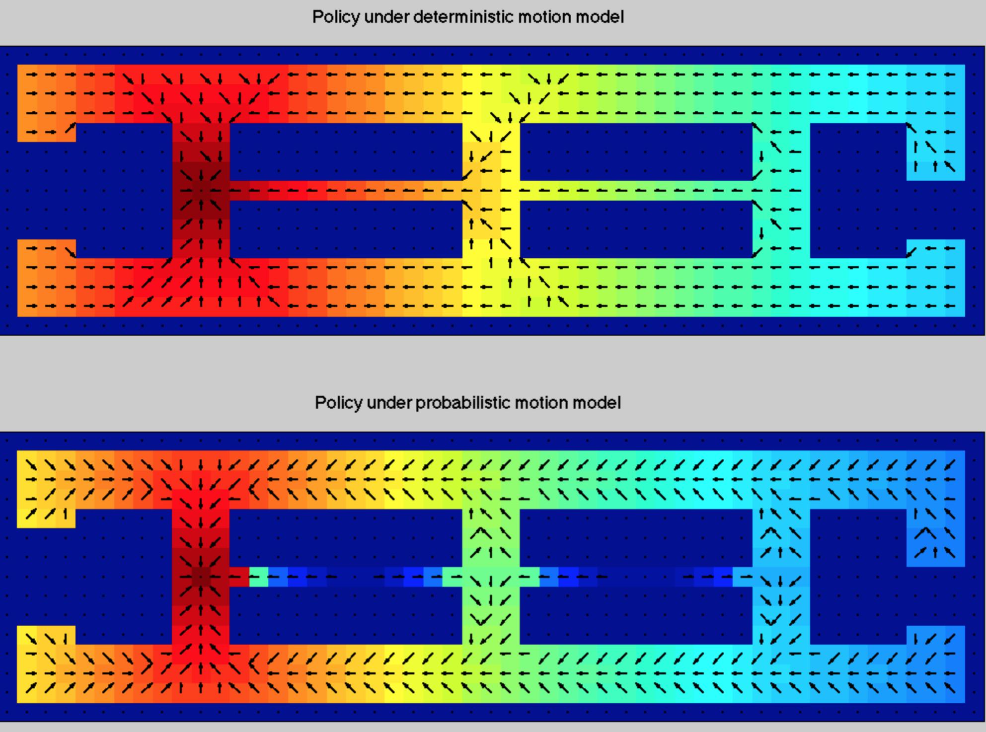 MDP robot grid-world example - File Exchange - MATLAB Central