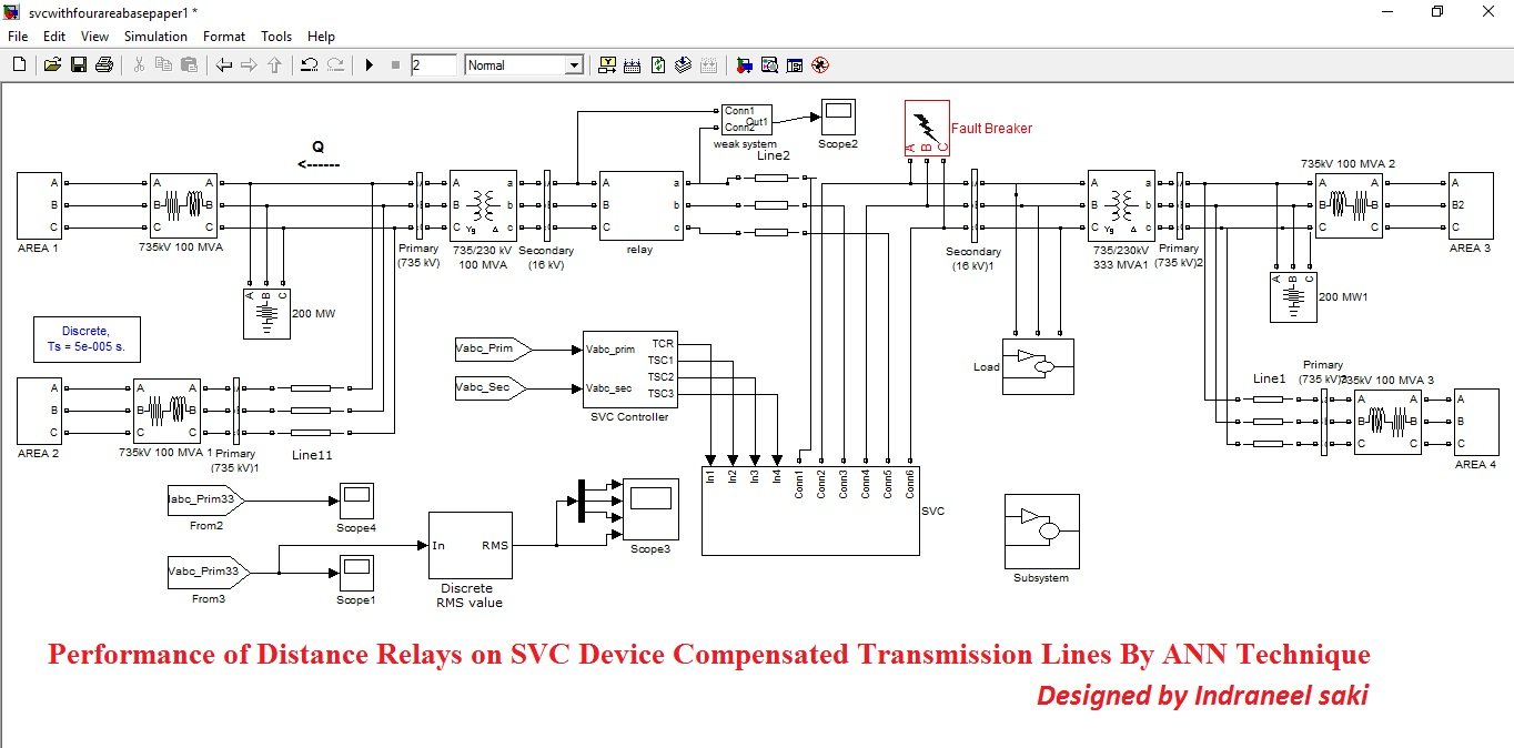 Performance Of Distance Relays On Svc Device Compensated Basic Functions A Relay Transmission Lines By Ann Techniques File Exchange Matlab Central
